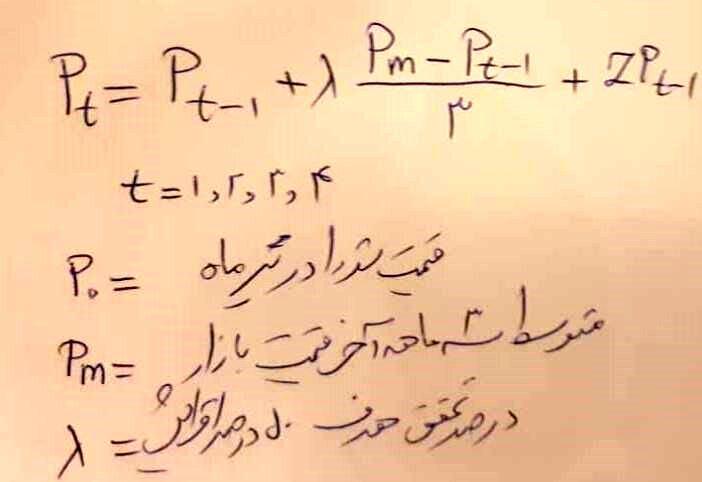 جزئیات فرمول جدید قیمتگذاری ۱۸ خودرو/ افزایش قیمت از بهمنماه