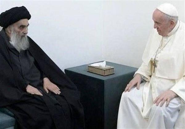 ادیان پایدار، ادیان صلح