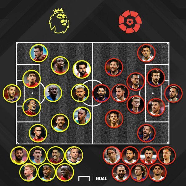 ترکیب منتخب برترین بازیکنان این فصل لیگ جزیره و لالیگا از نگاه سایت گل