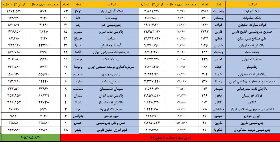 سهام-عدالت-8-بهمن