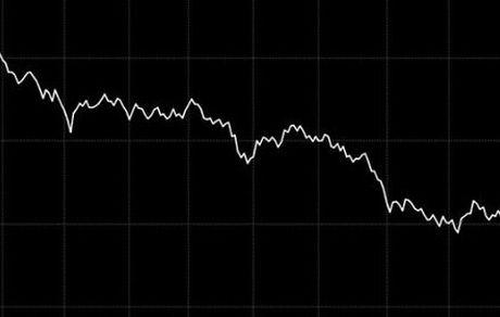 چشم انداز بازارهای بورس روشن نیست/سقوط سهامها در بازار