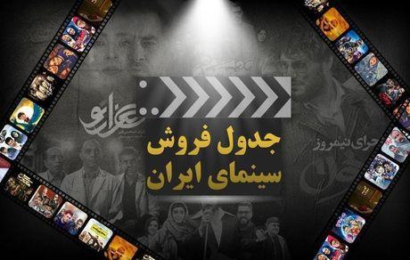 «مطرب» همچنان صدرنشین گیشه / شروع ضعیف «خداحافظ دختر شیرازی»